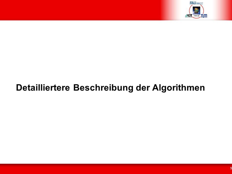Detailliertere Beschreibung der Algorithmen 9