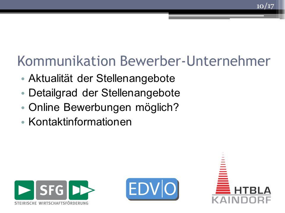 /17 Kommunikation Bewerber-Unternehmer Aktualität der Stellenangebote Detailgrad der Stellenangebote Online Bewerbungen möglich? Kontaktinformationen