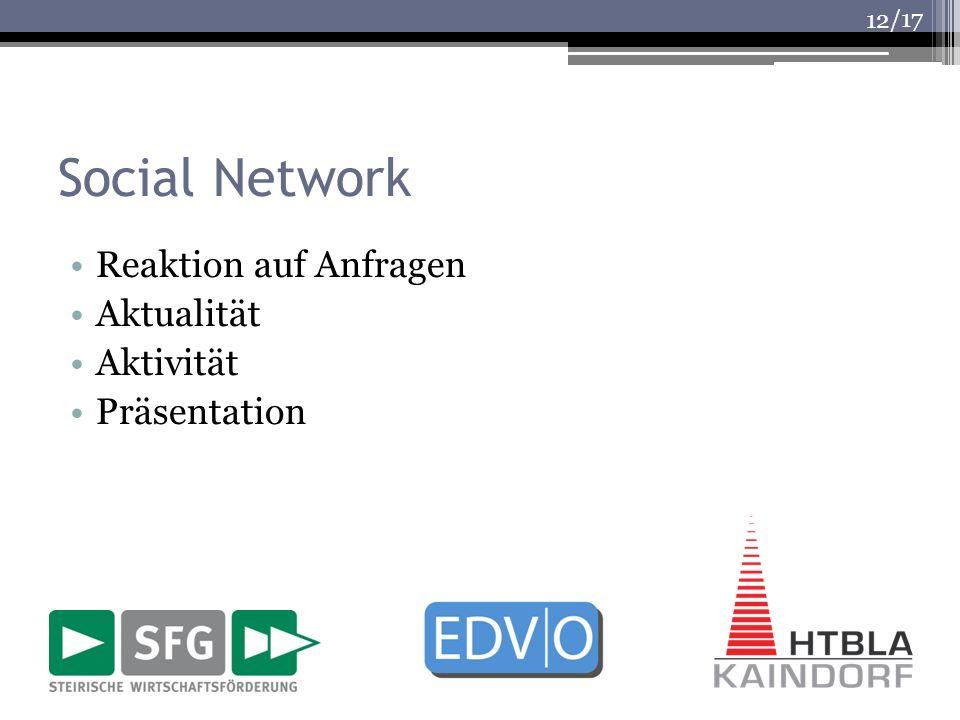 /17 Social Network Reaktion auf Anfragen Aktualität Aktivität Präsentation 12