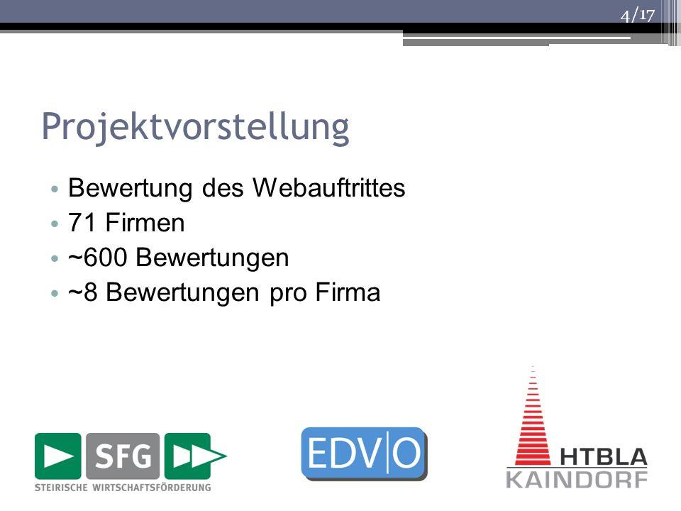 /17 Projektvorstellung Bewertung des Webauftrittes 71 Firmen ~600 Bewertungen ~8 Bewertungen pro Firma 4