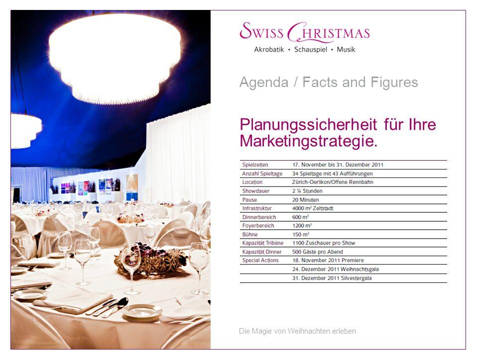 Planungssicherheit für Ihre Marketingstrategie. Agenda / Facts and Figures Die Magie von Weihnachten erleben