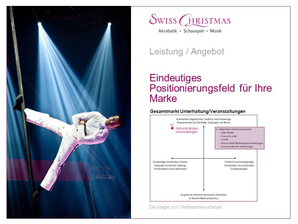 Gesamtmarkt Unterhaltung/Veranstaltungen Eindeutiges Positionierungsfeld für Ihre Marke Leistung / Angebot Die Magie von Weihnachten erleben