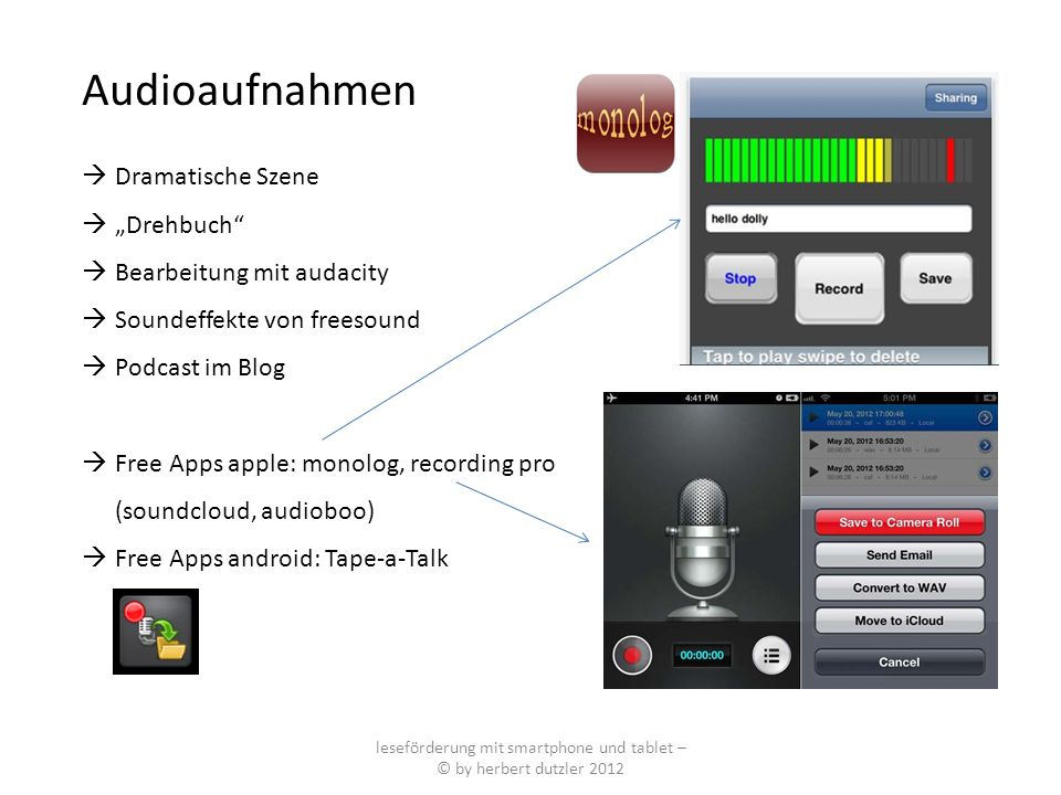 leseförderung mit smartphone und tablet – © by herbert dutzler 2012 Audioaufnahmen Dramatische Szene Drehbuch Bearbeitung mit audacity Soundeffekte vo