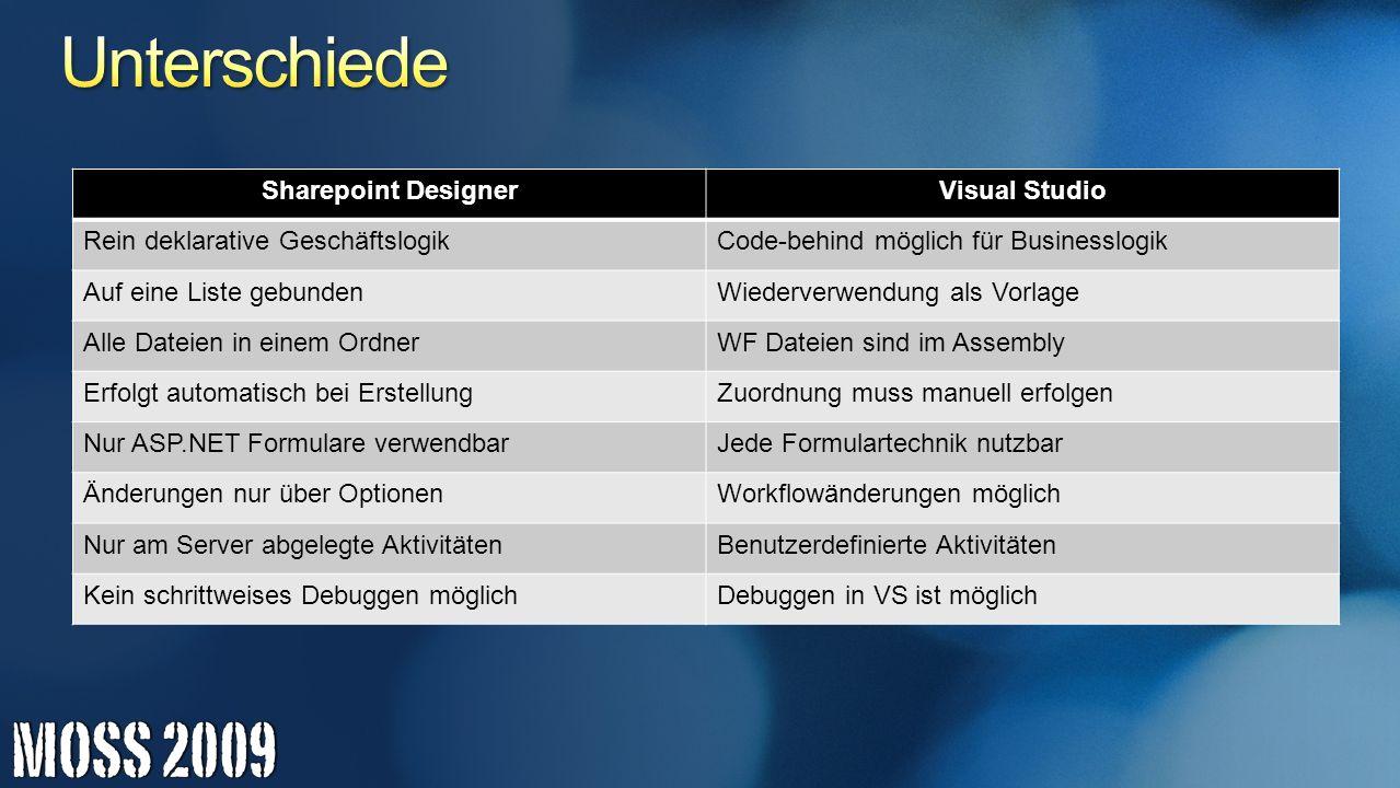 Sharepoint DesignerVisual Studio Rein deklarative GeschäftslogikCode-behind möglich für Businesslogik Auf eine Liste gebundenWiederverwendung als Vorl