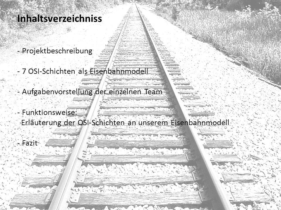 Inhaltsverzeichniss - Projektbeschreibung - 7 OSI-Schichten als Eisenbahnmodell - Aufgabenvorstellung der einzelnen Team - Funktionsweise: Erläuterung
