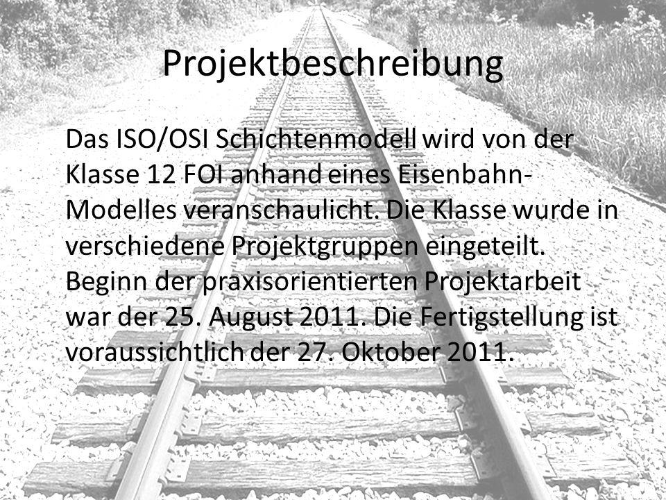 Projektbeschreibung Das ISO/OSI Schichtenmodell wird von der Klasse 12 FOI anhand eines Eisenbahn- Modelles veranschaulicht. Die Klasse wurde in versc
