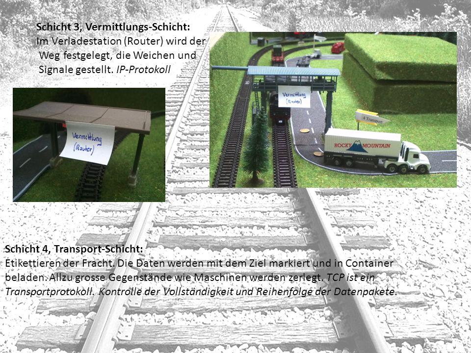 Schicht 5, Kommunikations-Schicht: Die Erfassung und Behandlung grösserer logistischer Probleme.