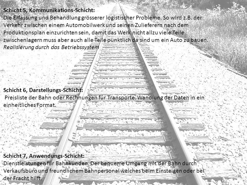 Schicht 5, Kommunikations-Schicht: Die Erfassung und Behandlung grösserer logistischer Probleme. So wird z.B. der Verkehr zwischen einem Automobilwerk