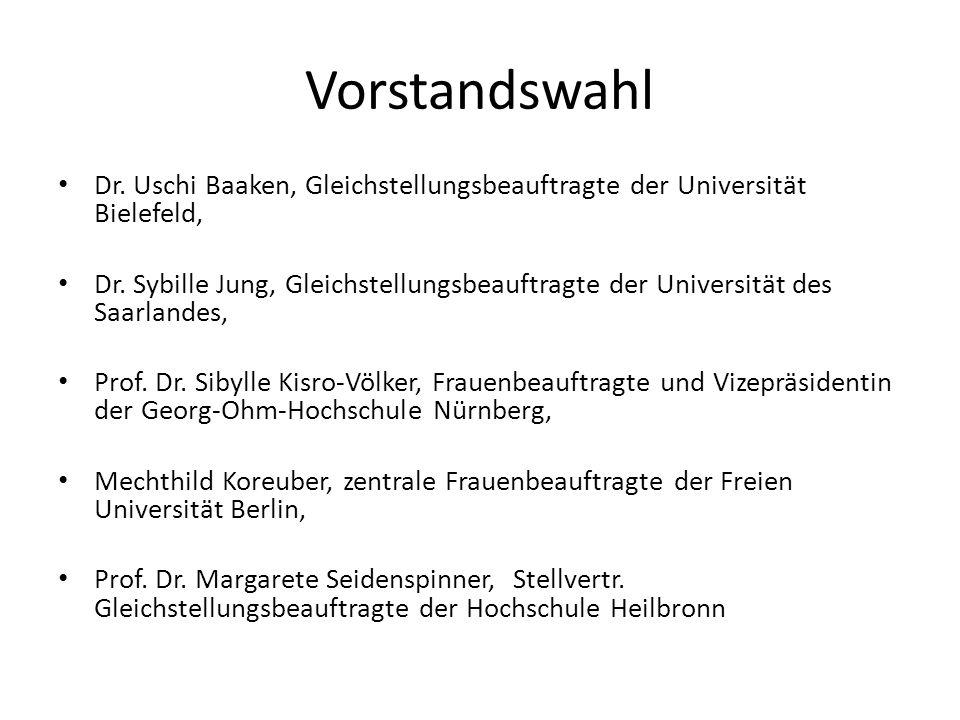 Vorstandswahl Dr. Uschi Baaken, Gleichstellungsbeauftragte der Universität Bielefeld, Dr.