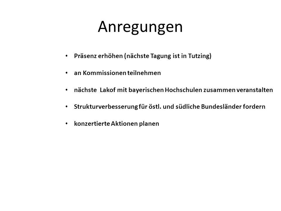 Anregungen Präsenz erhöhen (nächste Tagung ist in Tutzing) an Kommissionen teilnehmen nächste Lakof mit bayerischen Hochschulen zusammen veranstalten Strukturverbesserung für östl.
