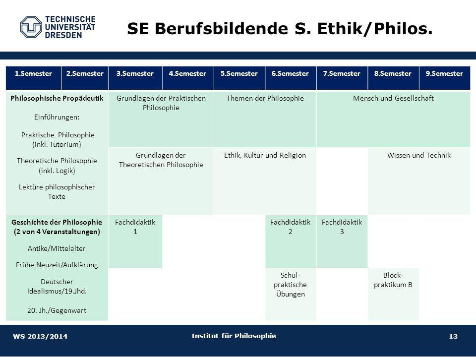 13 Institut für Philosophie SE Berufsbildende S. Ethik/Philos. 1.Semester2.Semester3.Semester4.Semester5.Semester6.Semester7.Semester8.Semester9.Semes