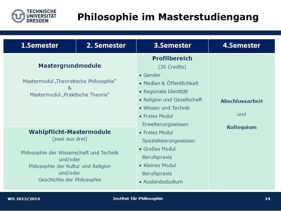 14 Institut für Philosophie Philosophie im Masterstudiengang 1.Semester2. Semester3.Semester4.Semester Mastergrundmodule Mastermodul Theoretische Phil
