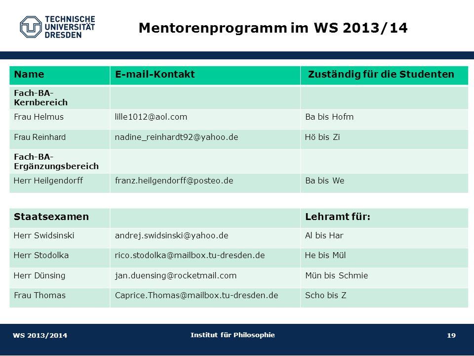 19 Institut für Philosophie Mentorenprogramm im WS 2013/14 NameE-mail-Kontakt Zuständig für die Studenten Fach-BA- Kernbereich Frau Helmuslille1012@ao
