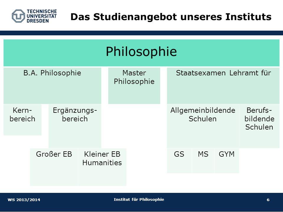 6 Das Studienangebot unseres Instituts WS 2013/2014 Institut für Philosophie Philosophie B.A. PhilosophieMaster Philosophie Staatsexamen Lehramt für K