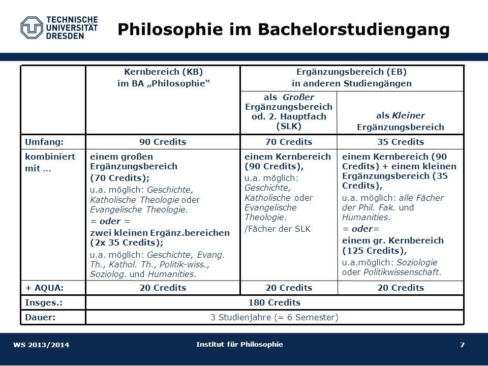 7 Institut für Philosophie einem Kernbereich (90 Credits) + einem kleinen Ergänzungsbereich (35 Credits), u.a. möglich: alle Fächer der Phil. Fak. und