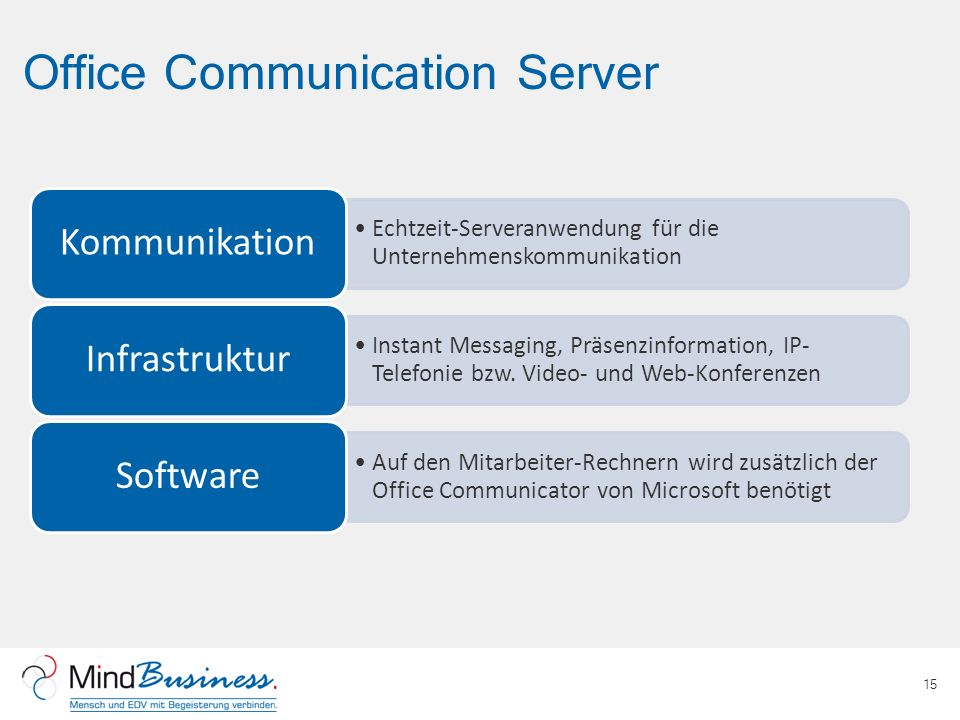 Office Communication Server 15 Echtzeit-Serveranwendung für die Unternehmenskommunikation Kommunikation Instant Messaging, Präsenzinformation, IP- Tel
