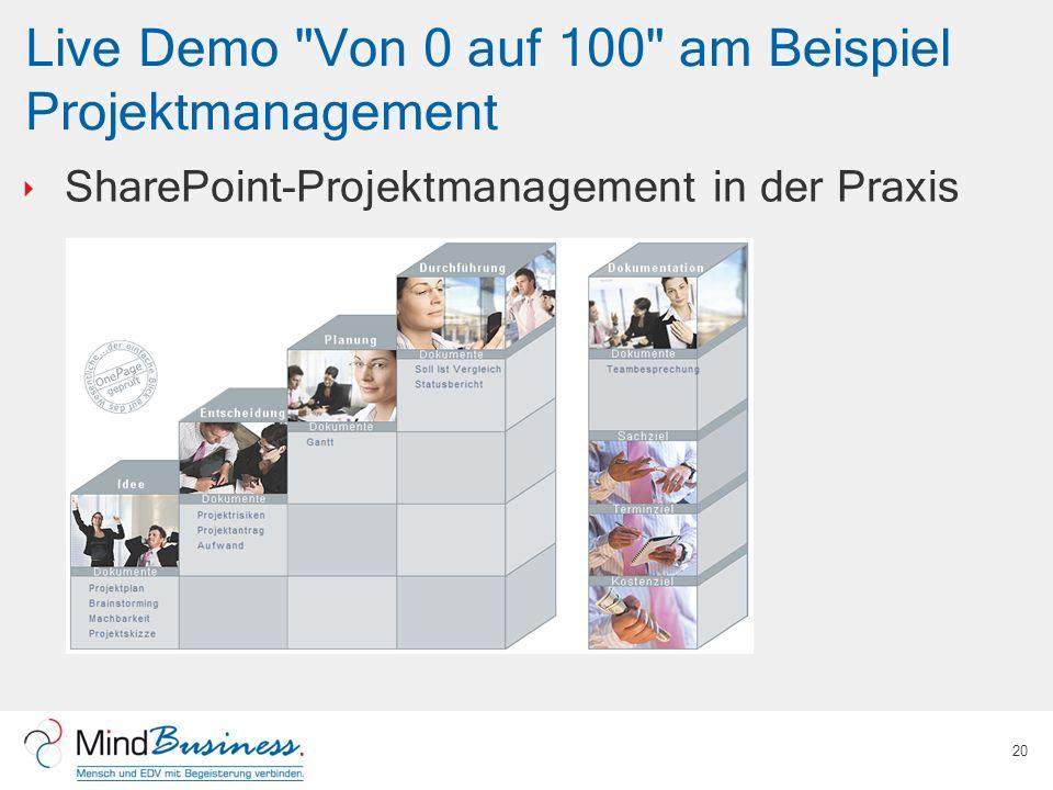Live Demo Von 0 auf 100 am Beispiel Projektmanagement SharePoint-Projektmanagement in der Praxis 20