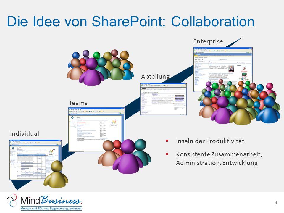 Die Idee von SharePoint: Collaboration 4 Individual Teams Abteilung Enterprise Inseln der Produktivität Konsistente Zusammenarbeit, Administration, Entwicklung