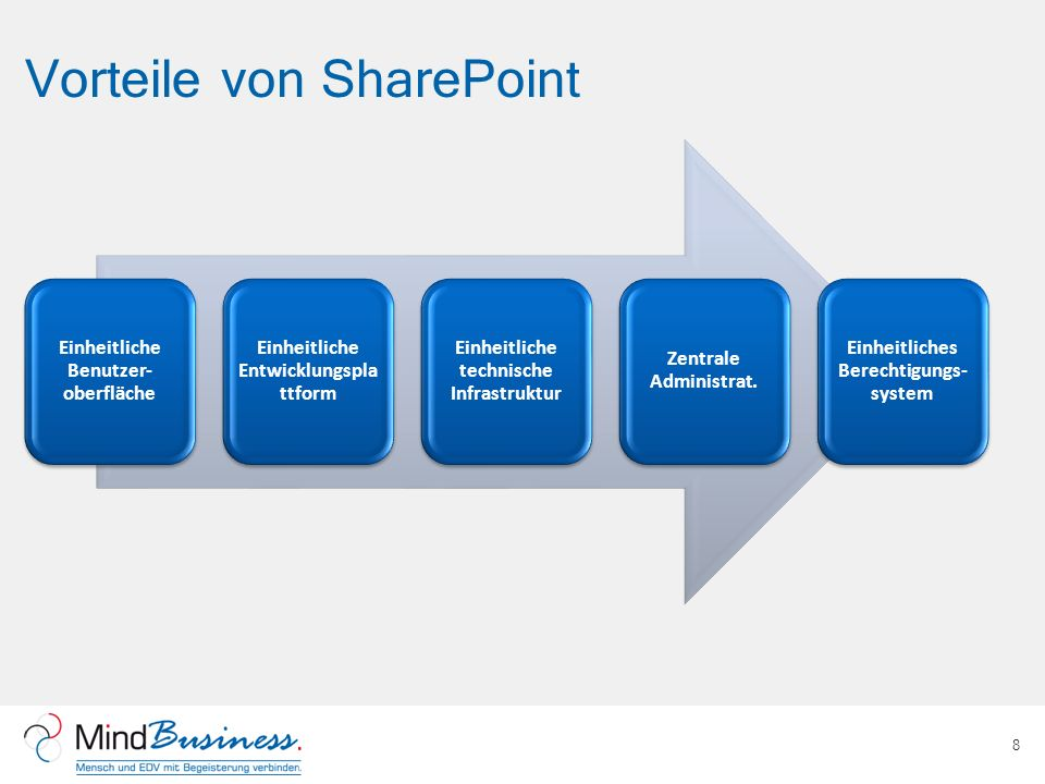 Vorteile von SharePoint 8 Einheitliche Benutzer- oberfläche Einheitliche Entwicklungspla ttform Einheitliche technische Infrastruktur Zentrale Administrat.