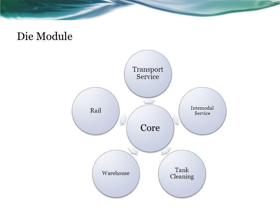 Die Module Core Transport Service Intemodal Service Tank Cleaning Warehouse Rail