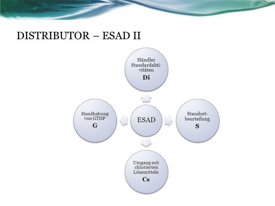 DISTRIBUTOR – ESAD II ESAD Händler Standardakti- vitäten Di Standort- beurteilung S Umgang mit chlorierten Lösemitteln Cs Handhabung von GTDP G