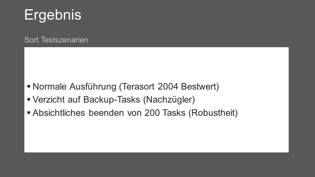 Ergebnis Normale Ausführung (Terasort 2004 Bestwert) Verzicht auf Backup-Tasks (Nachzügler) Absichtliches beenden von 200 Tasks (Robustheit) Sort Testszenarien