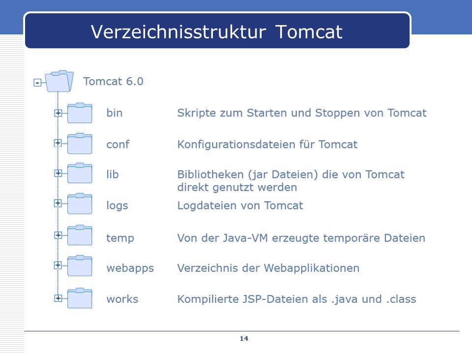 Verzeichnisstruktur Tomcat 14