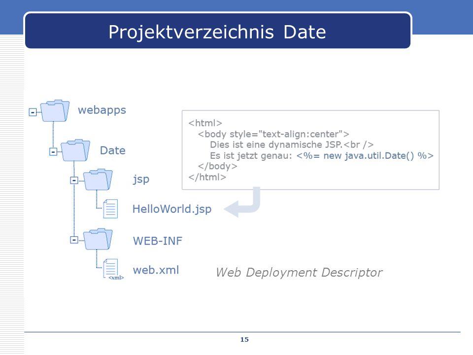 Projektverzeichnis Date 15 Web Deployment Descriptor