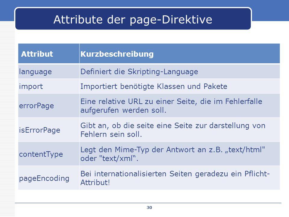 AttributKurzbeschreibung languageDefiniert die Skripting-Language importImportiert benötigte Klassen und Pakete errorPage Eine relative URL zu einer S
