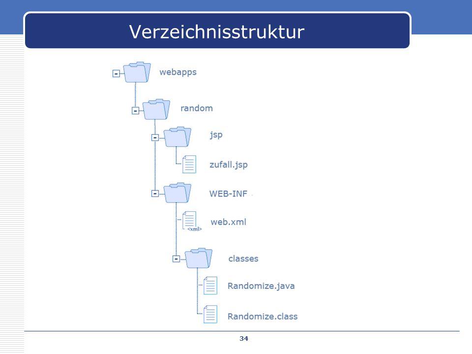 34 Verzeichnisstruktur