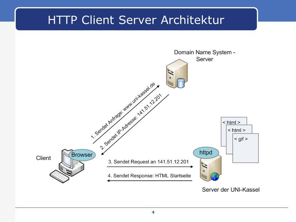 HTTP Client Server Architektur 4