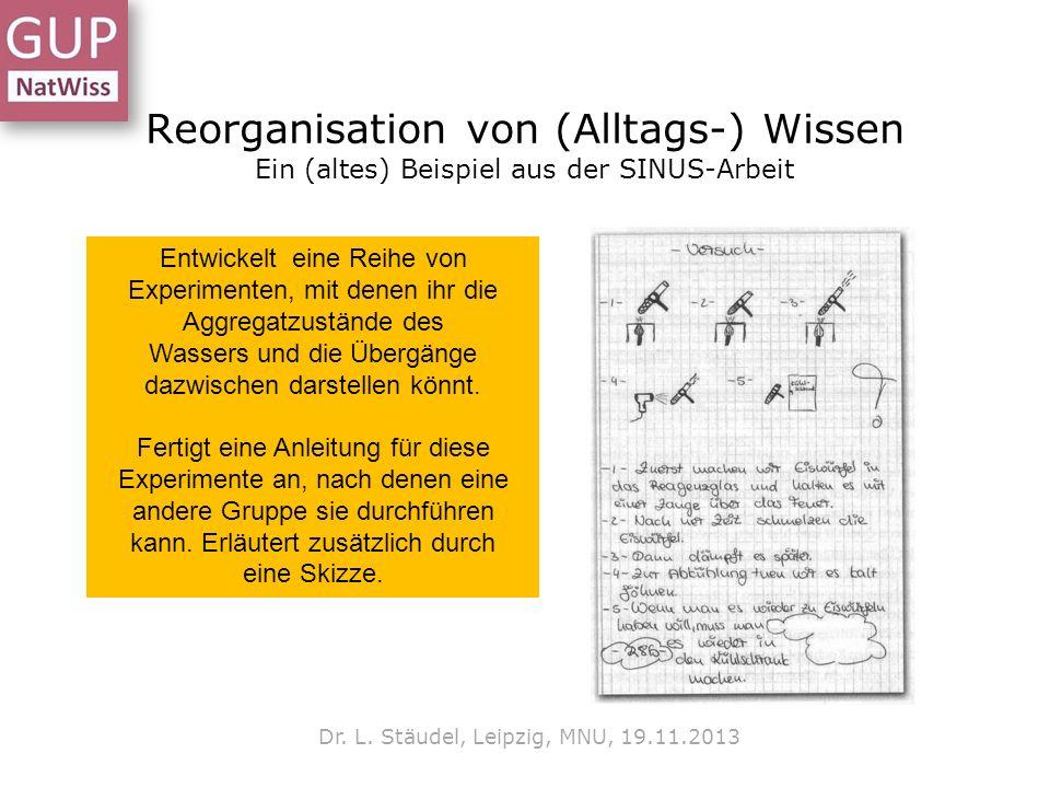 Reorganisation von (Alltags-) Wissen Ein (altes) Beispiel aus der SINUS-Arbeit Dr.