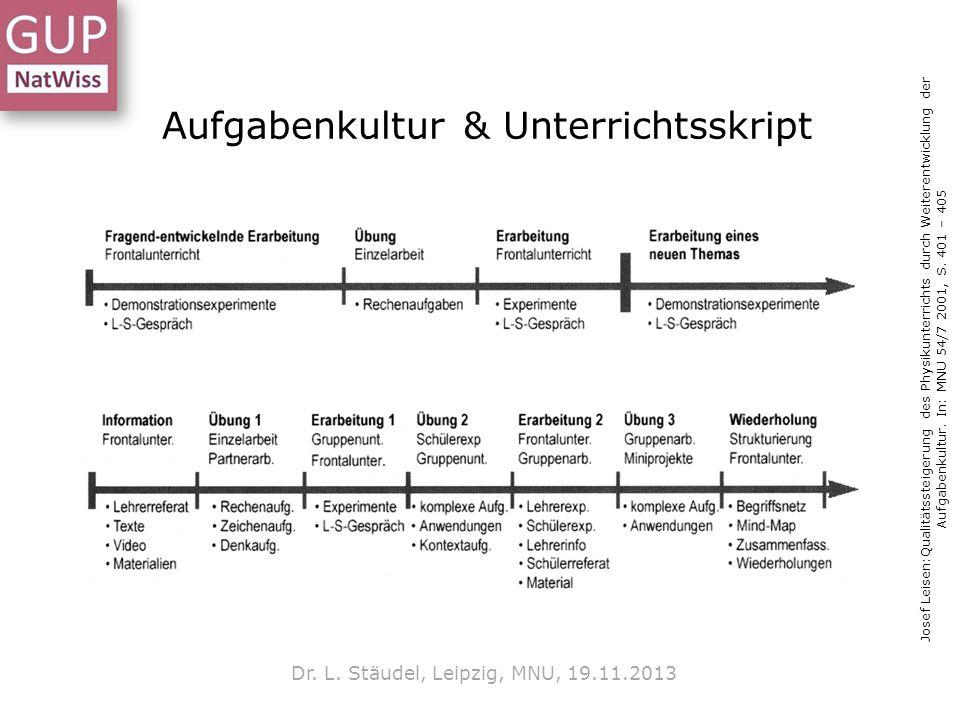 Aufgabenkultur & Unterrichtsskript Dr.L.