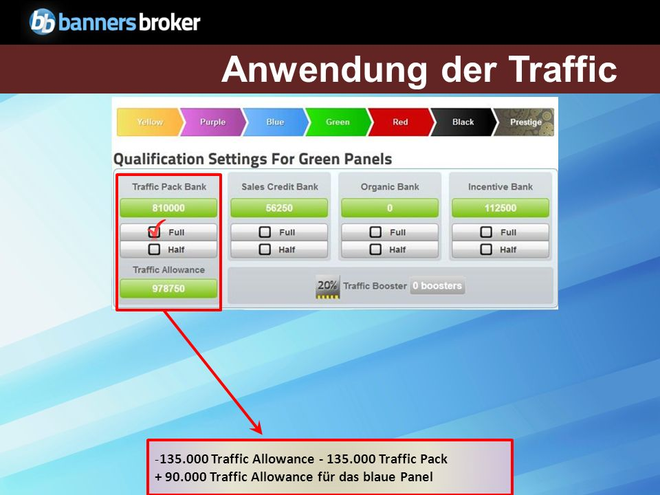 Anwendung der Traffic -135.000 Traffic Allowance - 135.000 Traffic Pack + 90.000 Traffic Allowance für das blaue Panel