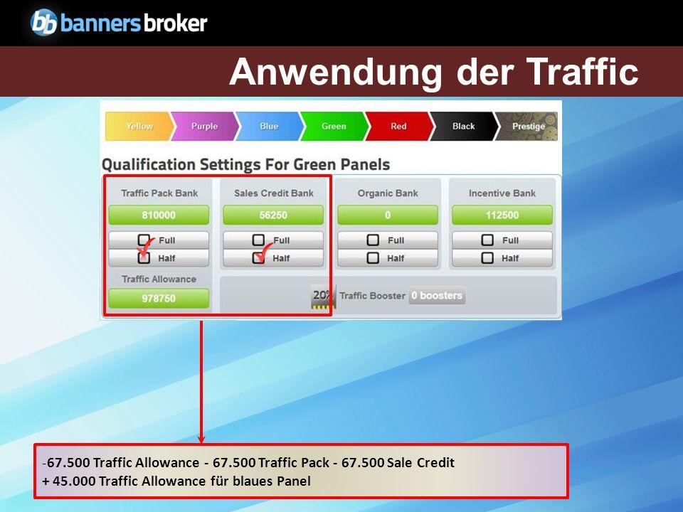 Anwendung der Traffic -67.500 Traffic Allowance - 67.500 Traffic Pack - 67.500 Sale Credit + 45.000 Traffic Allowance für blaues Panel