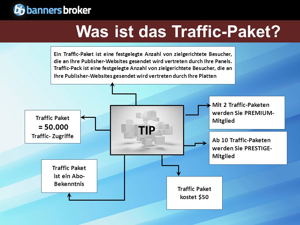 Anwendung der Traffic - 135.000 Incentive Pack