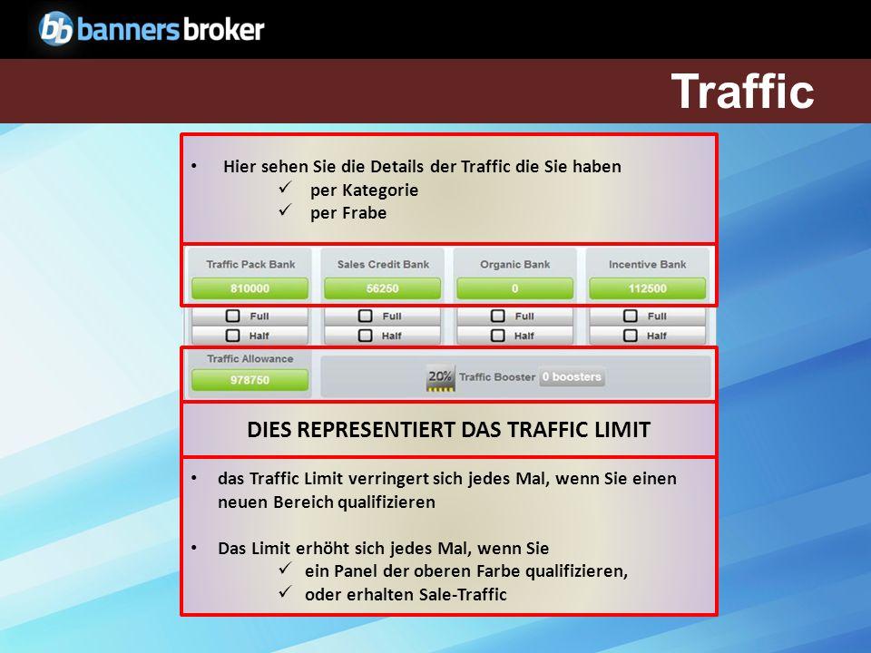 Traffic DIES REPRESENTIERT DAS TRAFFIC LIMIT das Traffic Limit verringert sich jedes Mal, wenn Sie einen neuen Bereich qualifizieren Das Limit erhöht sich jedes Mal, wenn Sie ein Panel der oberen Farbe qualifizieren, oder erhalten Sale-Traffic Hier sehen Sie die Details der Traffic die Sie haben per Kategorie per Frabe