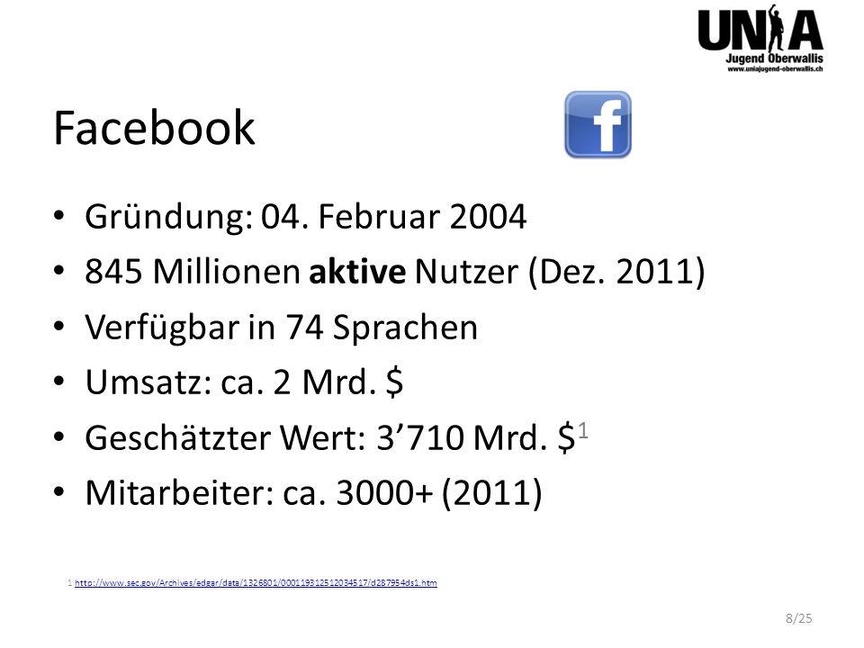 Facebook Gründung: 04. Februar 2004 845 Millionen aktive Nutzer (Dez. 2011) Verfügbar in 74 Sprachen Umsatz: ca. 2 Mrd. $ Geschätzter Wert: 3710 Mrd.