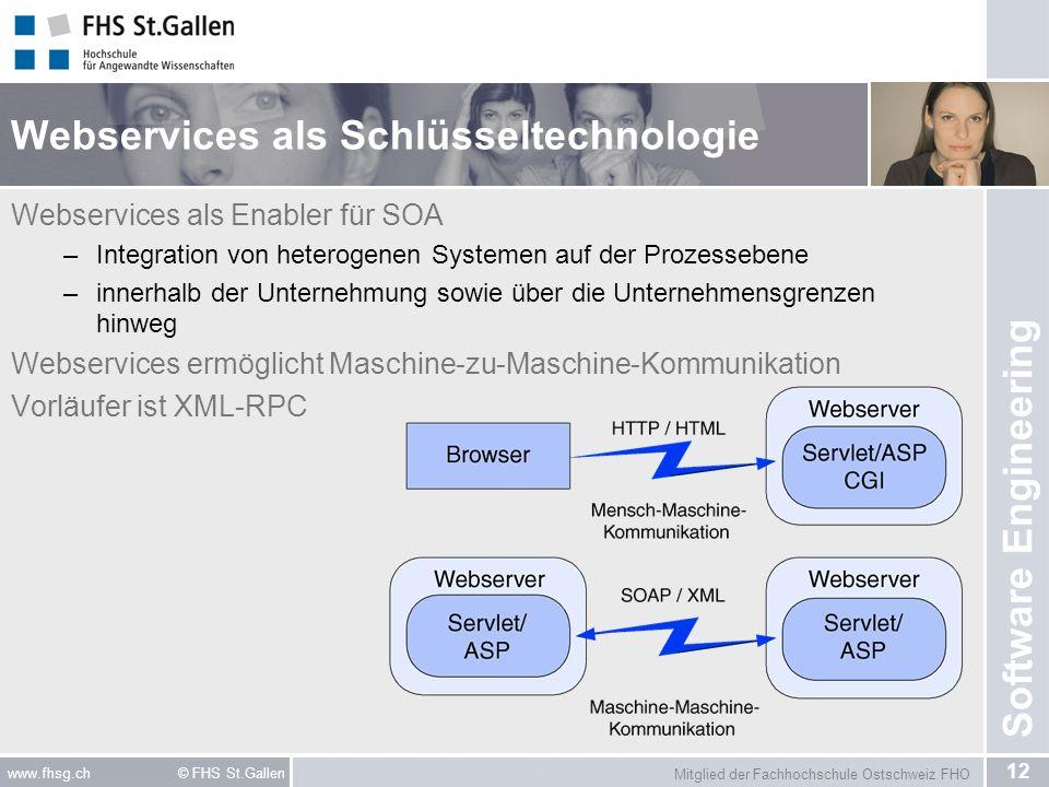 Mitglied der Fachhochschule Ostschweiz FHO 12 www.fhsg.ch © FHS St.Gallen Software Engineering Webservices als Schlüsseltechnologie Webservices als Enabler für SOA –Integration von heterogenen Systemen auf der Prozessebene –innerhalb der Unternehmung sowie über die Unternehmensgrenzen hinweg Webservices ermöglicht Maschine-zu-Maschine-Kommunikation Vorläufer ist XML-RPC