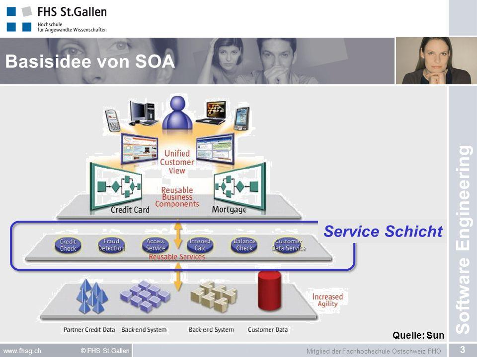 Mitglied der Fachhochschule Ostschweiz FHO 3 www.fhsg.ch © FHS St.Gallen Software Engineering Basisidee von SOA Service Schicht Quelle: Sun