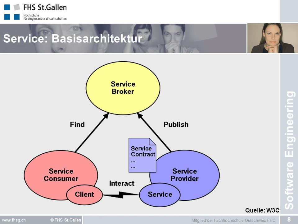 Mitglied der Fachhochschule Ostschweiz FHO 8 www.fhsg.ch © FHS St.Gallen Software Engineering Service: Basisarchitektur Quelle: W3C