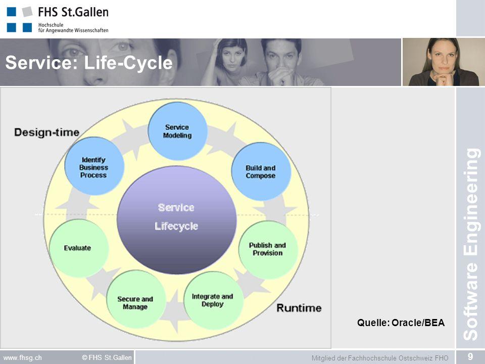 Mitglied der Fachhochschule Ostschweiz FHO 9 www.fhsg.ch © FHS St.Gallen Software Engineering Service: Life-Cycle Quelle: Oracle/BEA
