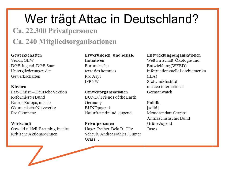 Wer trägt Attac in Deutschland? Ca. 22.300 Privatpersonen Ca. 240 Mitgliedsorganisationen