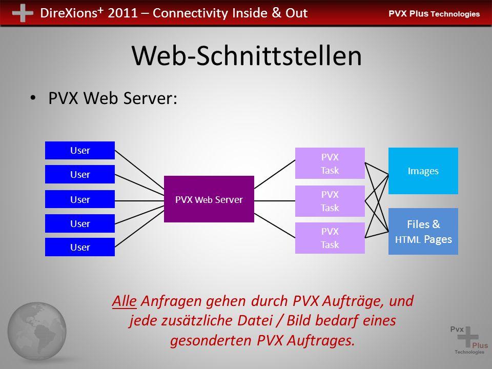 DireXions + 2011 – Connectivity Inside & Out Web-Schnittstellen PVX Web Server: User PVX Task Alle Anfragen gehen durch PVX Aufträge, und jede zusätzl