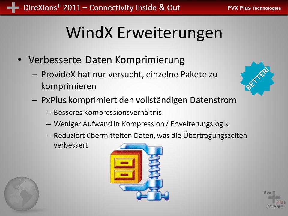 DireXions + 2011 – Connectivity Inside & Out WindX Erweiterungen Erbaute Keep Alive -Logik – Stellt sicher, dass Arbeitsplatz ist immer noch on-line – TCP / IP-Protokoll meldet keine Trennung im Leerlauf – Host sendet automatisch alle 10 Minuten Dummy-Nachricht an WindX, um sicherzustellen, dass das Terminal aktiv ist – Fehler, die erkannt werden, werden vom zweiten Paket gesendet – Zeitfenster kann über die + A System-Parameter konfiguriert werden – Vermeidet die Notwendigkeit die OS-Konfiguration zu ändern