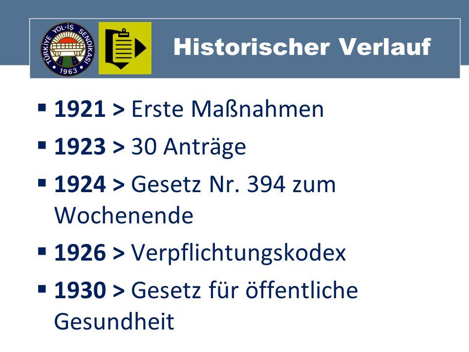 Historischer Verlauf 1921 > Erste Maßnahmen 1923 > 30 Anträge 1924 > Gesetz Nr. 394 zum Wochenende 1926 > Verpflichtungskodex 1930 > Gesetz für öffent