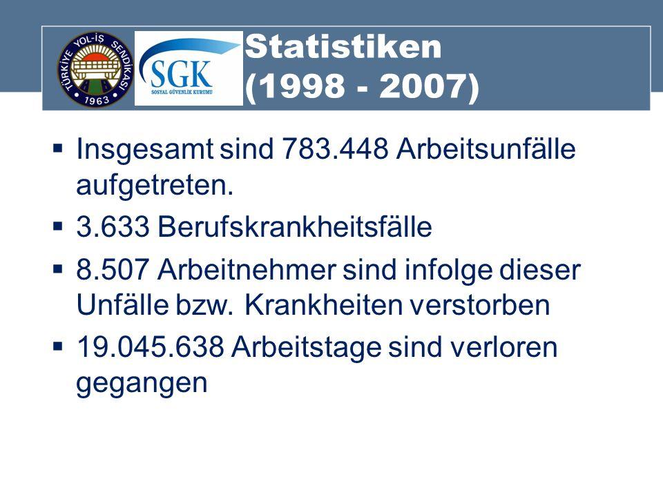 Statistiken (1998 - 2007) Insgesamt sind 783.448 Arbeitsunfälle aufgetreten. 3.633 Berufskrankheitsfälle 8.507 Arbeitnehmer sind infolge dieser Unfäll