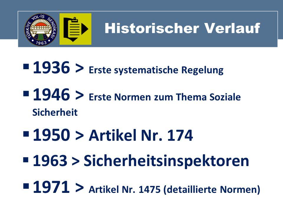 Historischer Verlauf 1936 > Erste systematische Regelung 1946 > Erste Normen zum Thema Soziale Sicherheit 1950 > Artikel Nr. 174 1963 > Sicherheitsins