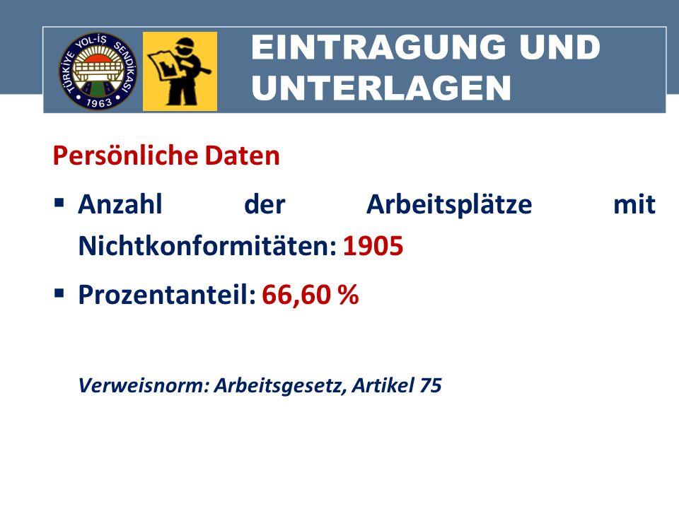 EINTRAGUNG UND UNTERLAGEN Persönliche Daten Anzahl der Arbeitsplätze mit Nichtkonformitäten: 1905 Prozentanteil: 66,60 % Verweisnorm: Arbeitsgesetz, A