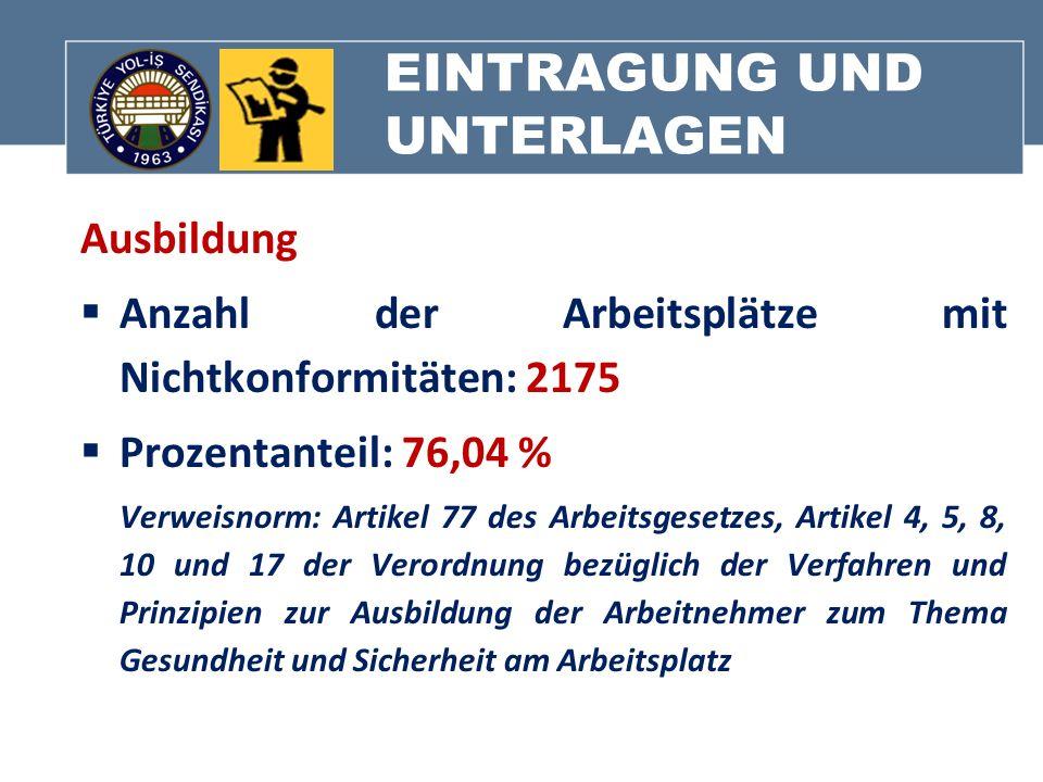 EINTRAGUNG UND UNTERLAGEN Ausbildung Anzahl der Arbeitsplätze mit Nichtkonformitäten: 2175 Prozentanteil: 76,04 % Verweisnorm: Artikel 77 des Arbeitsg